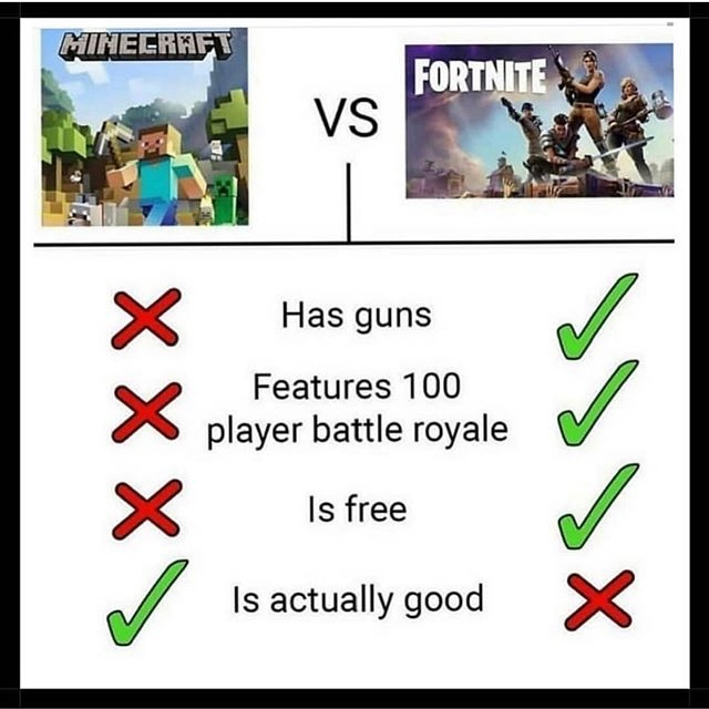 minecraft >> fortnite - meme