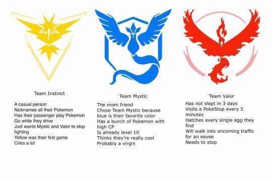 Team Mystic! - meme
