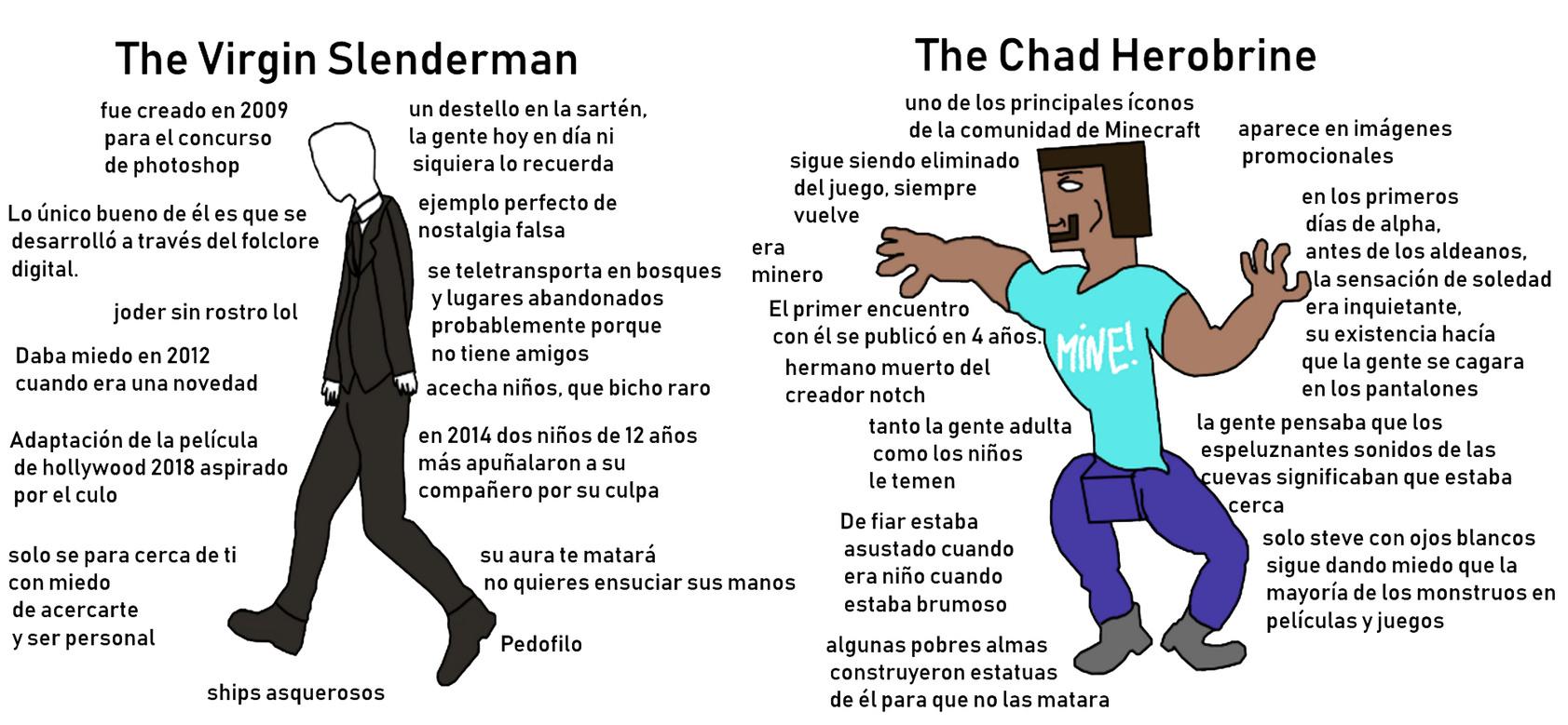 herobrine fat dancing - meme