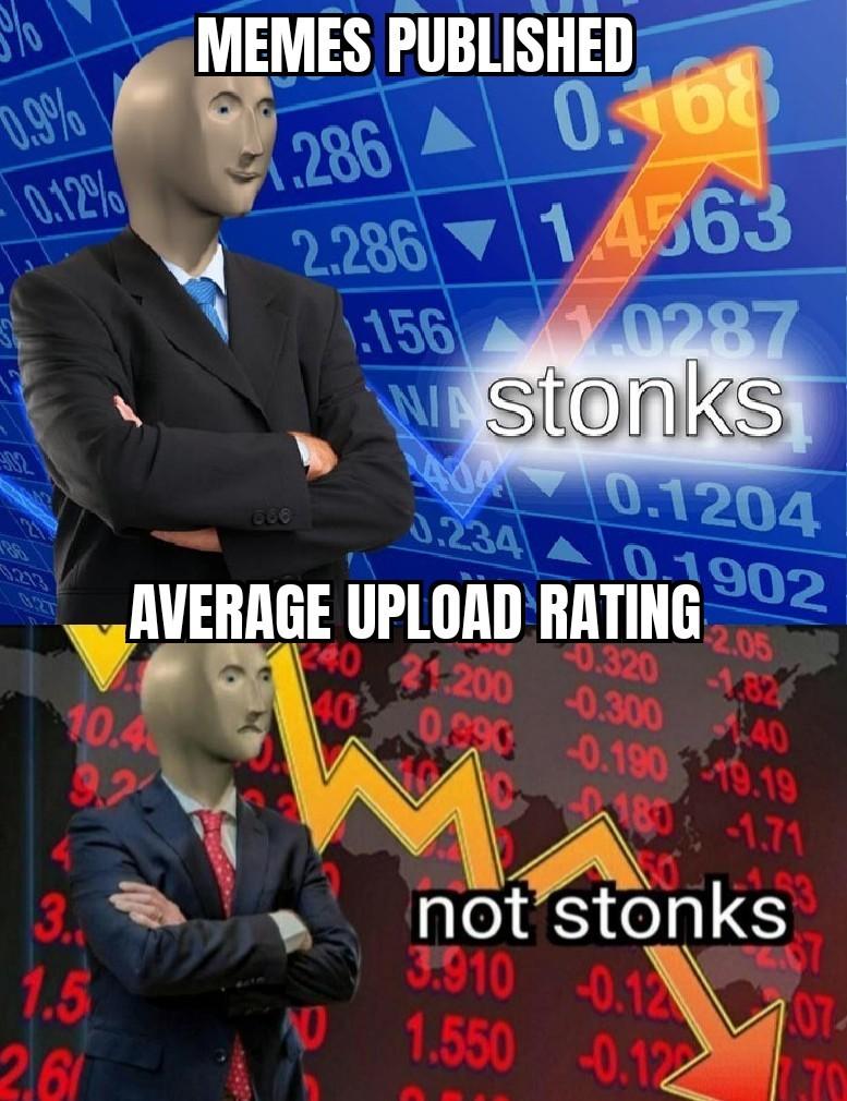 August 1st - meme