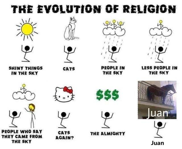 The evolution of religion - meme