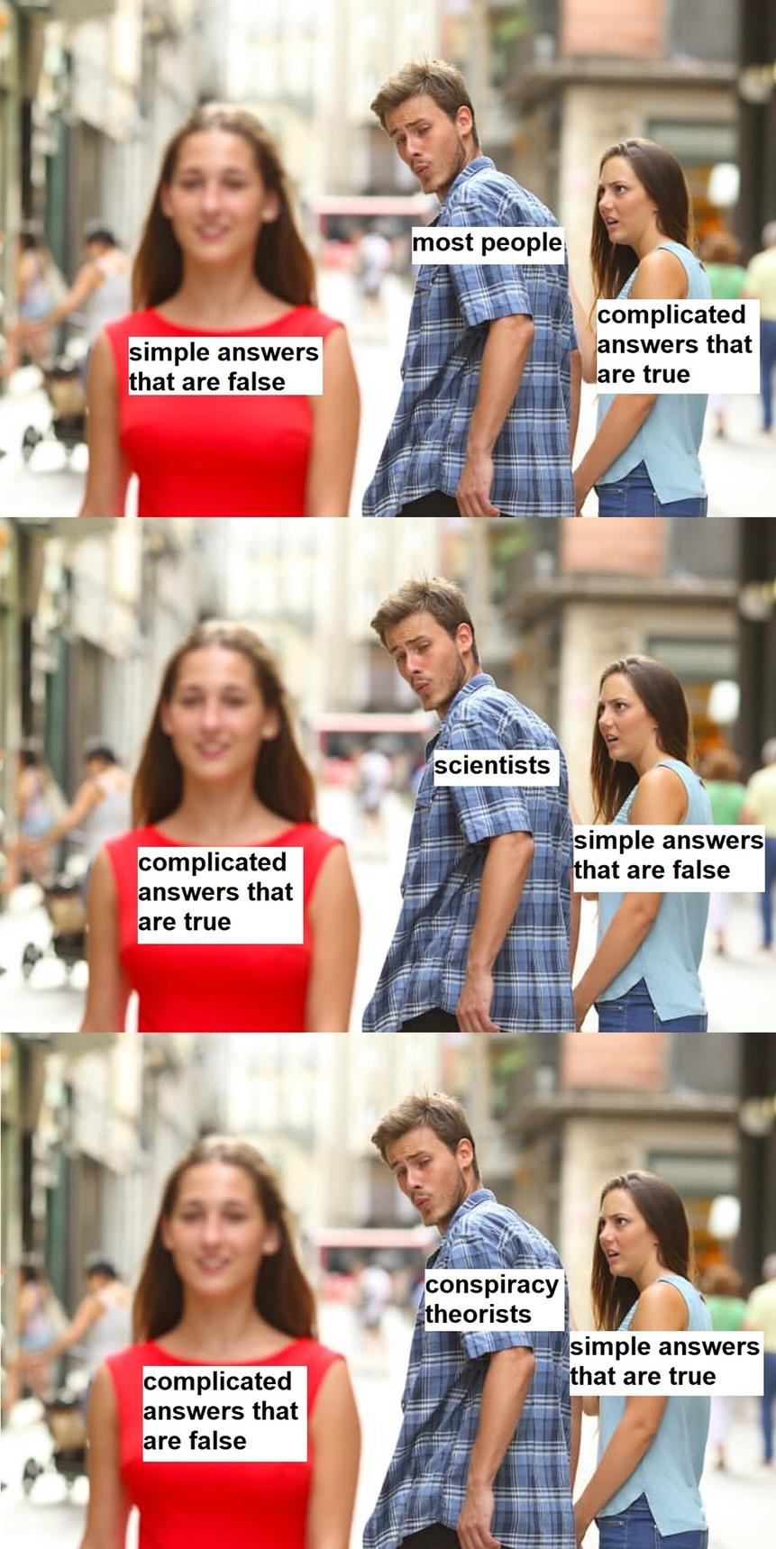 Conspiracy Thorists are weird - meme