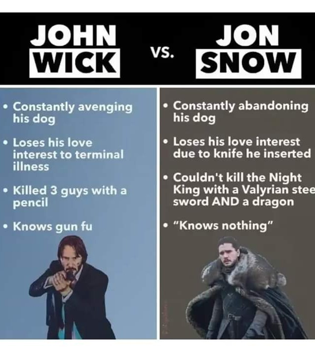 John Wick vs Jon Snow - meme