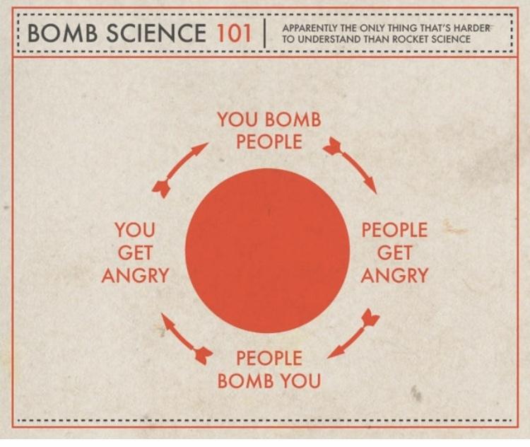 Bomb Science - meme