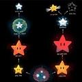 aulinha sobre estrelas enquanto tá rolando corona e as escolas fecharam