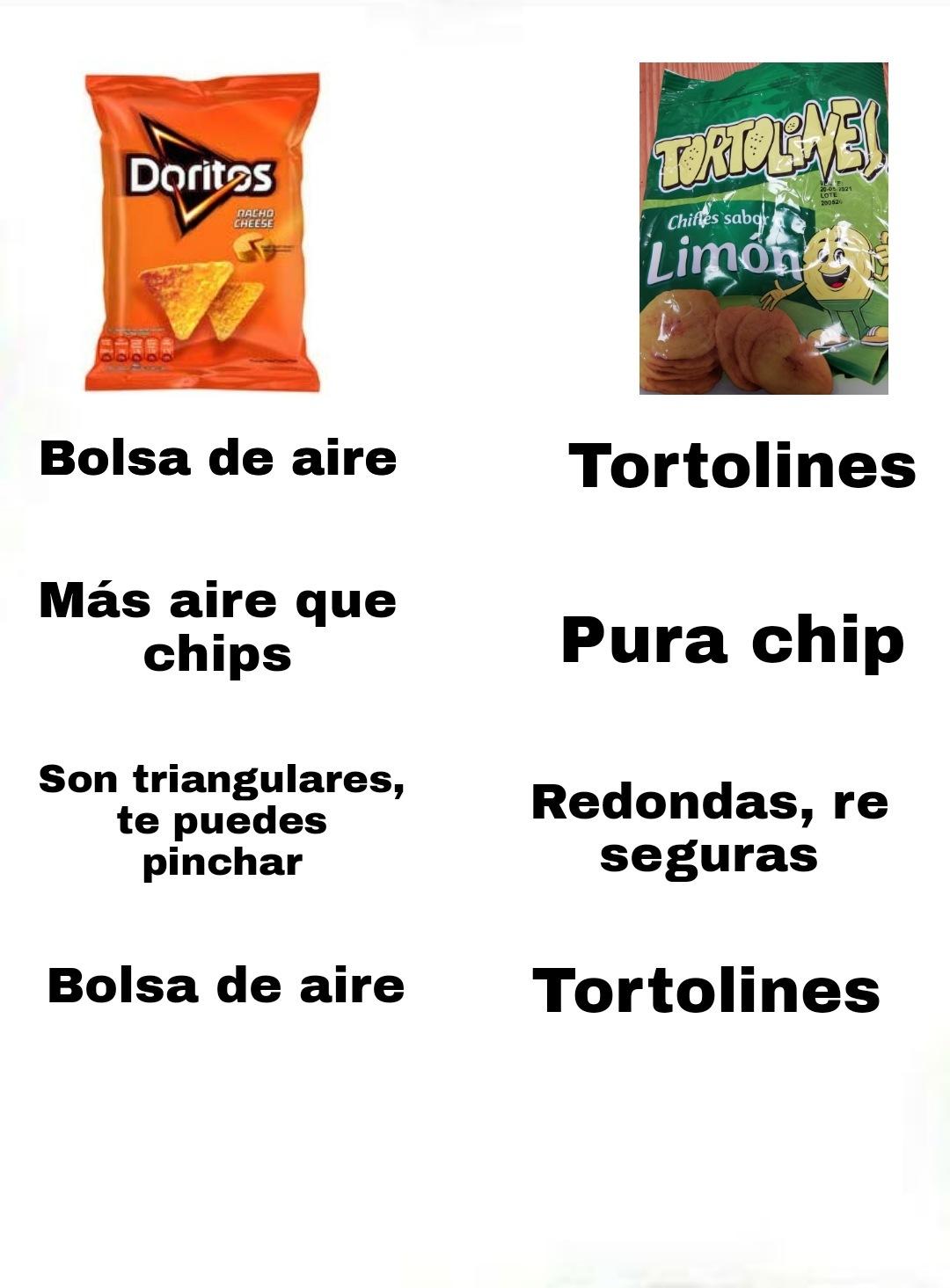 Joder q buenas las tortolines lpm - meme