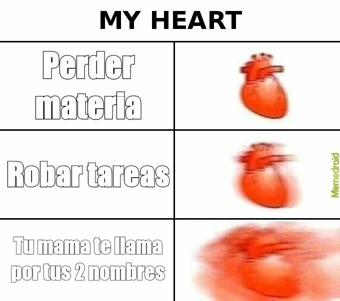 El corazon - meme