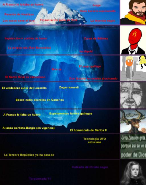 iceberg de españa - meme