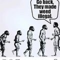 Légalisation !!!!!!