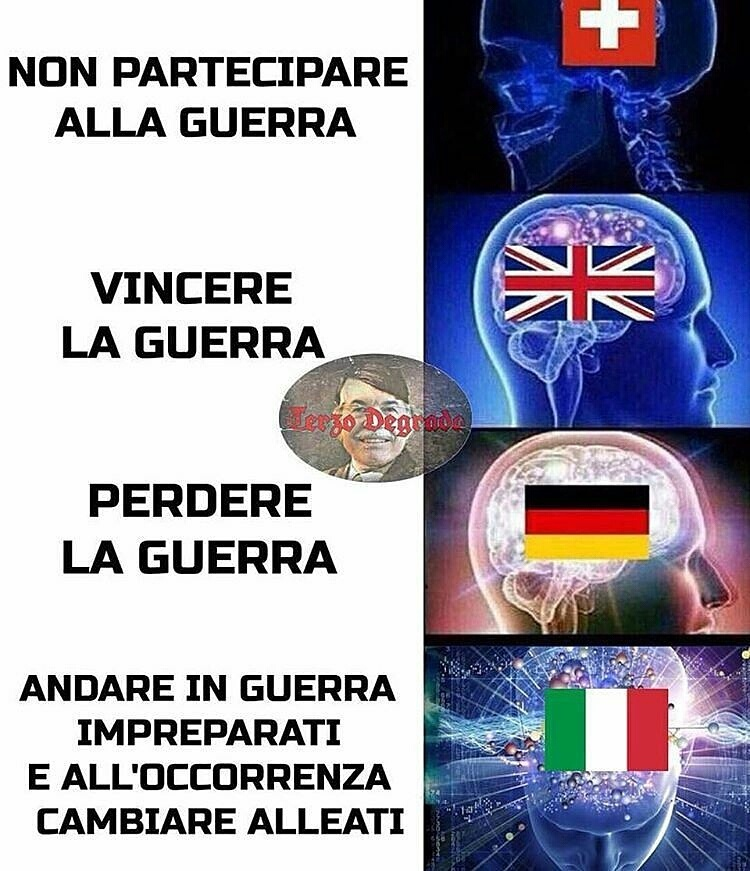 Logica italiana - meme