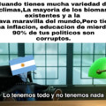 Argentina 2019 in a Nutshell