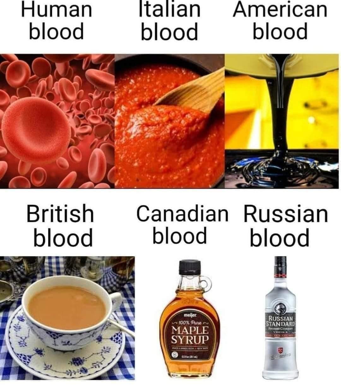 Blood - meme