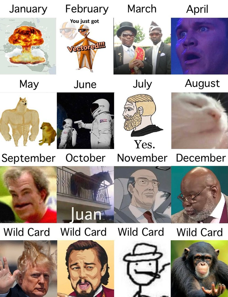 What meme are you