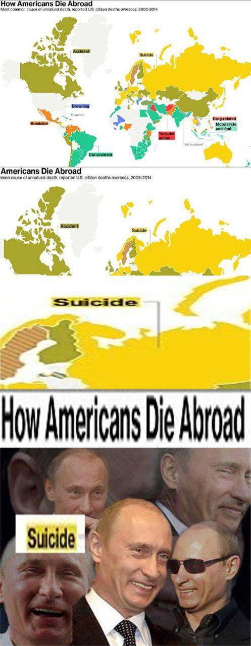 How americans die abroad - meme