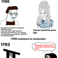 momo histórico