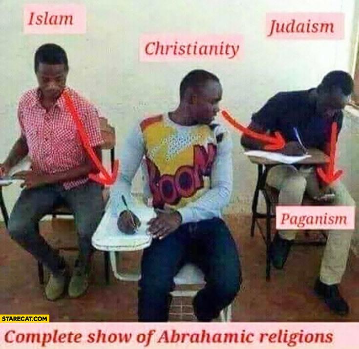 sums up religion - meme