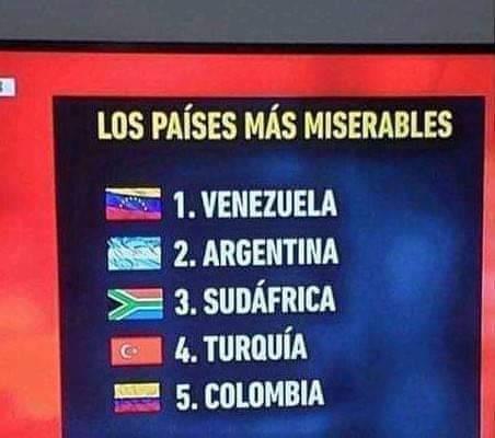 Latinoamérica liderando xd - meme