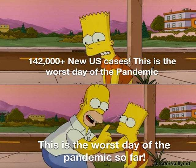 The worst day of the pandemic so far - meme
