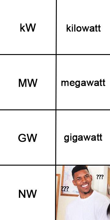 NW - meme