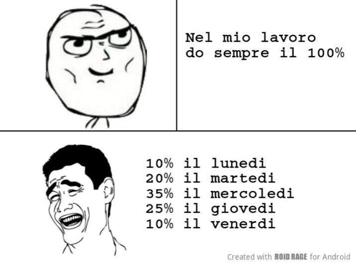 D...Efficienza - meme