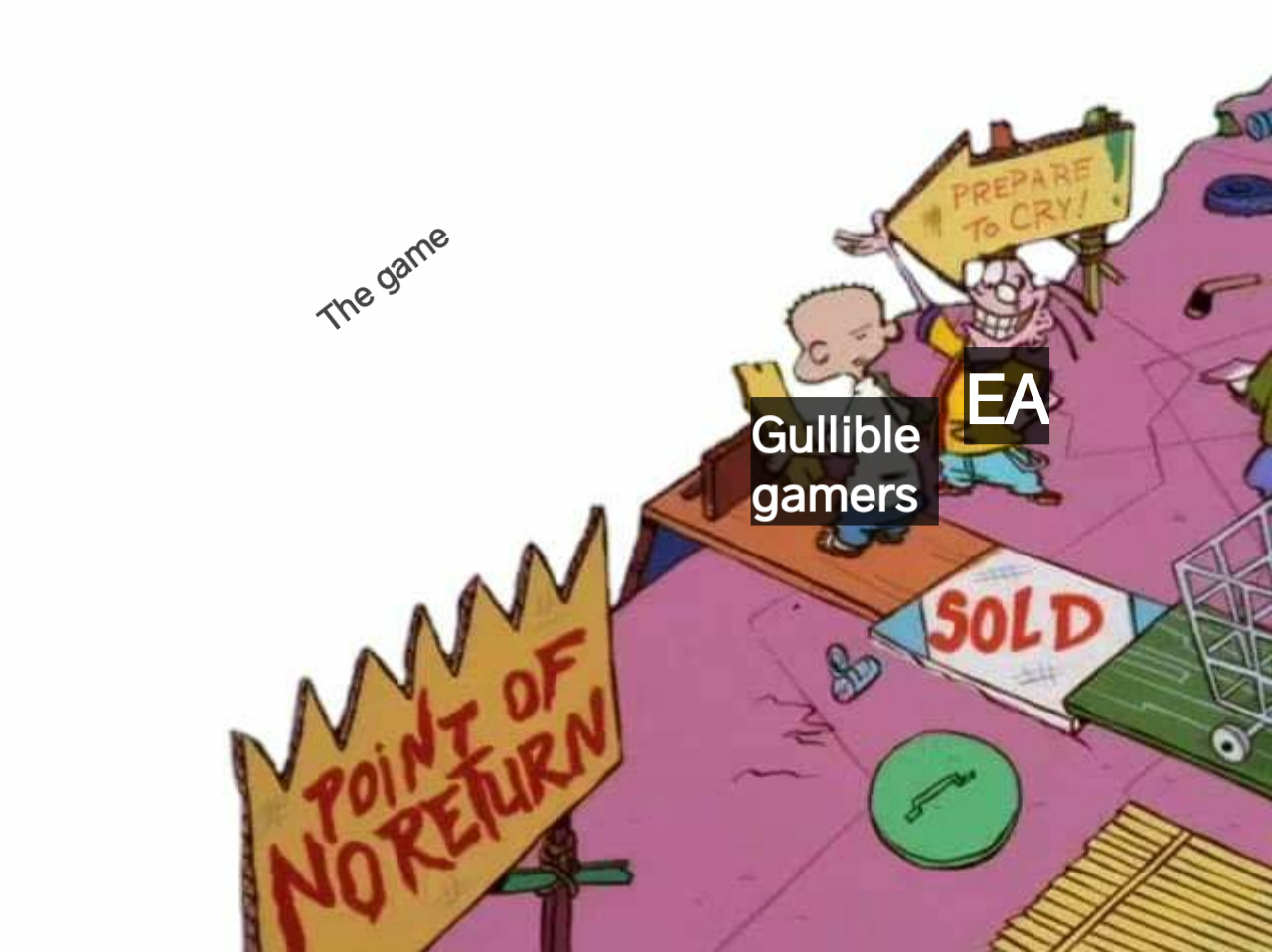 Why do you keep buying their games? - meme