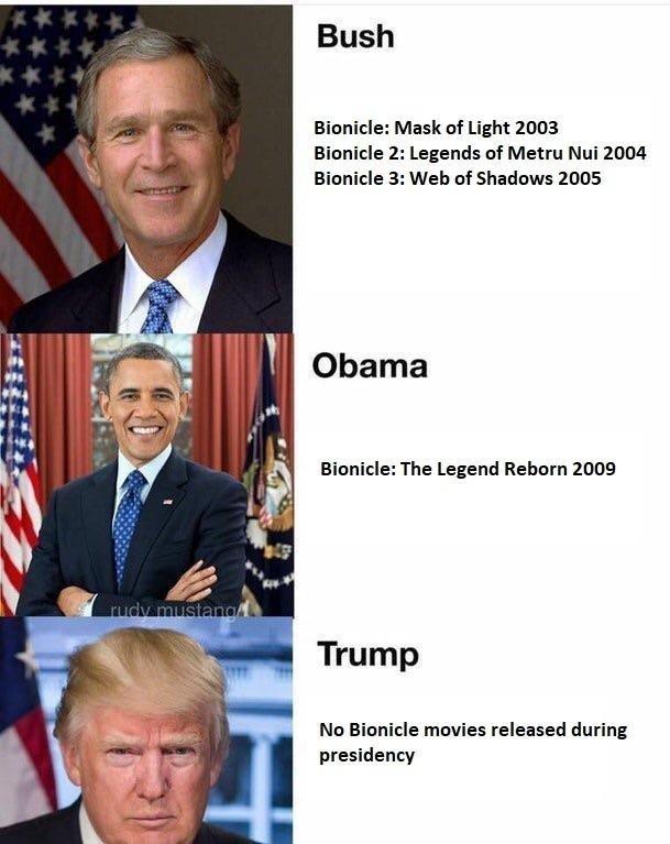 bonkle - meme