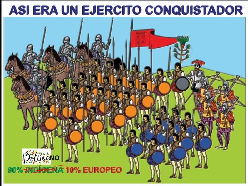 LUcharon contra todos los imperios ,imperio ingles ,imperio romano ,imperio inca ahora es nuestro labor luchas contra el imperio norteamericano-evo morales - meme