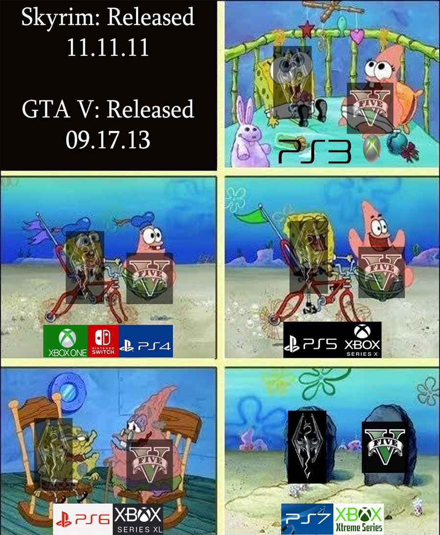 two constants for every console generation to come - meme