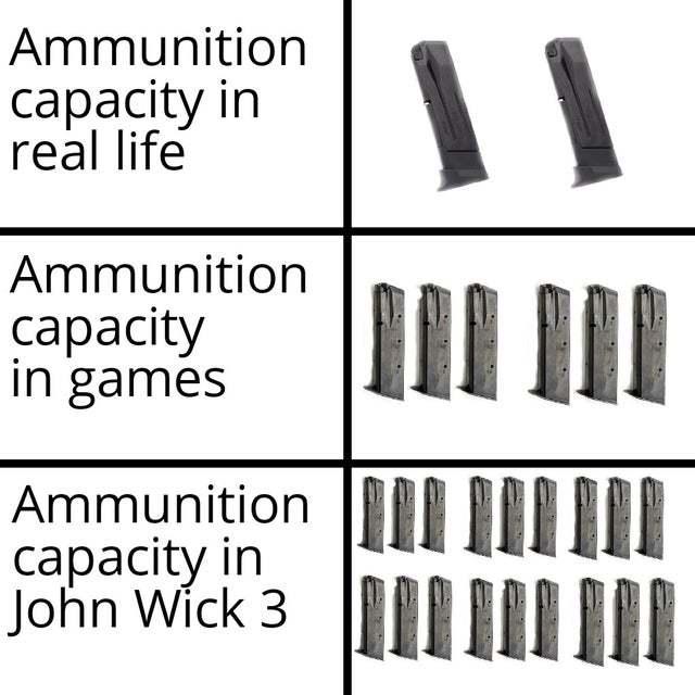 Ammunition capacity - meme