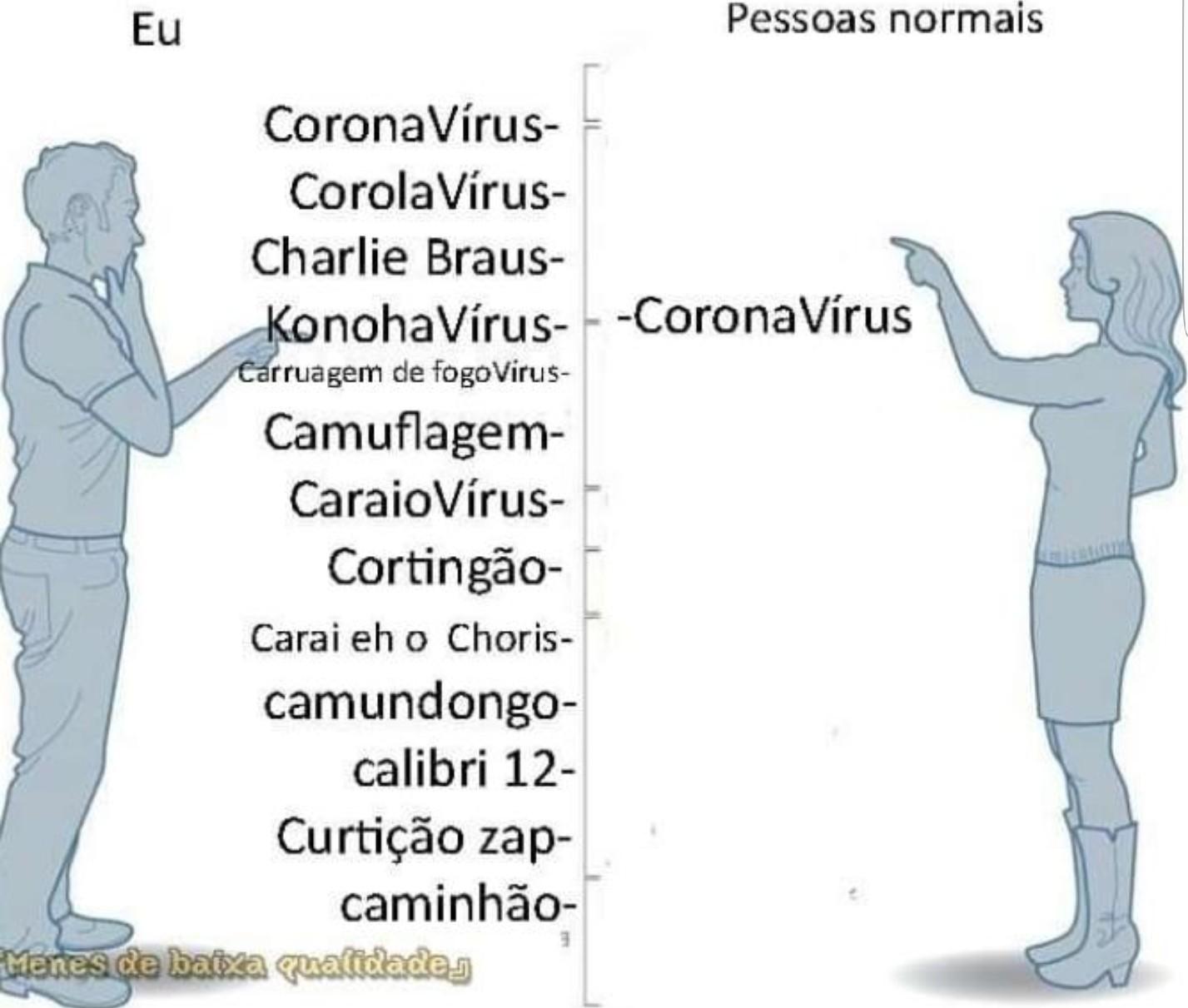 Coringa vírus - meme