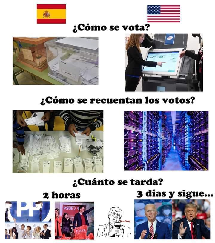 Elecciones fraude - meme