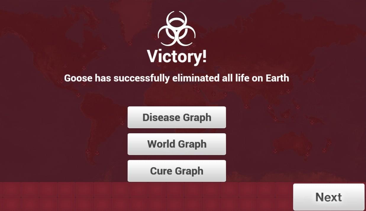 It is complete - meme