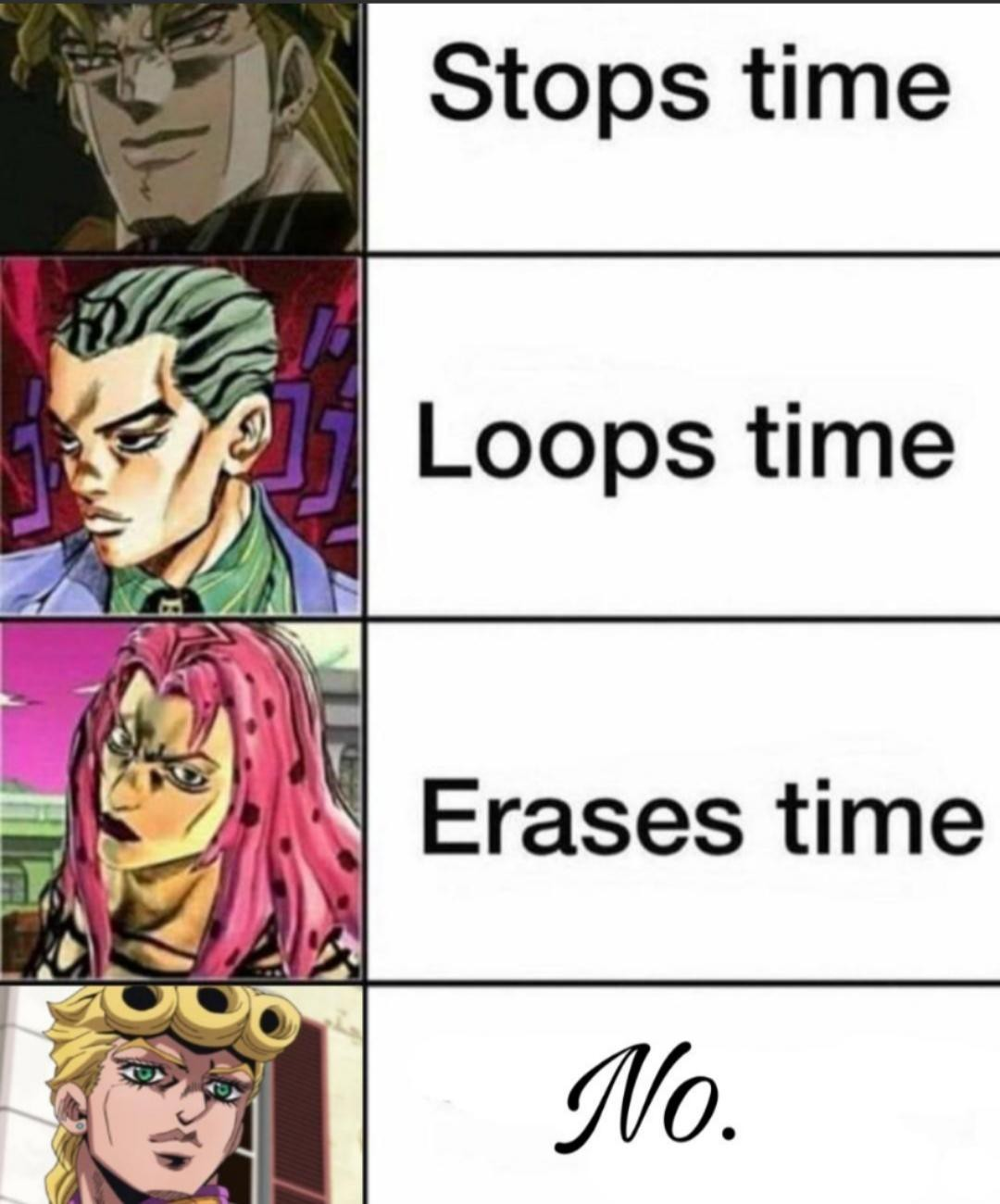 Giorno gets the dub - meme