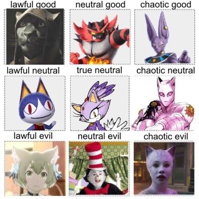 furry alignment - meme