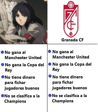 El Granada es un equipo de fútbol de España y el mejor del mundo - meme