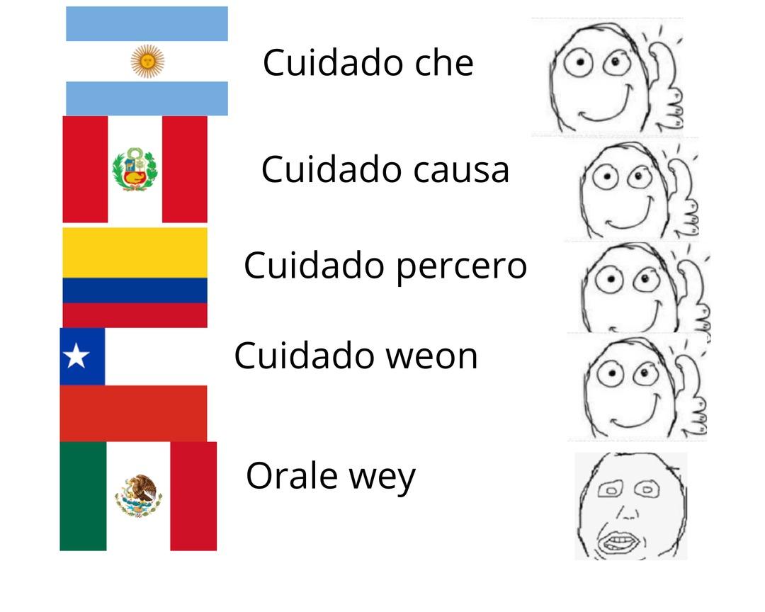 Memes xenófobos