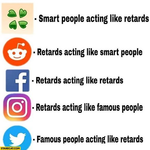 Retards - meme