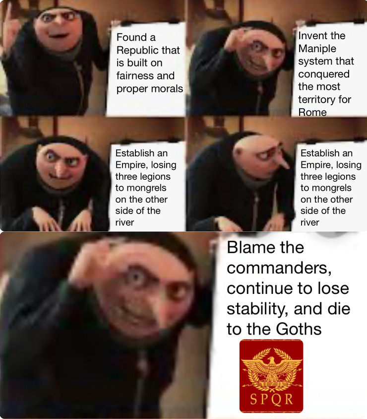 Rome's Government in a nutshell - meme