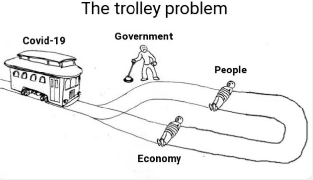 Covid-19 train - meme