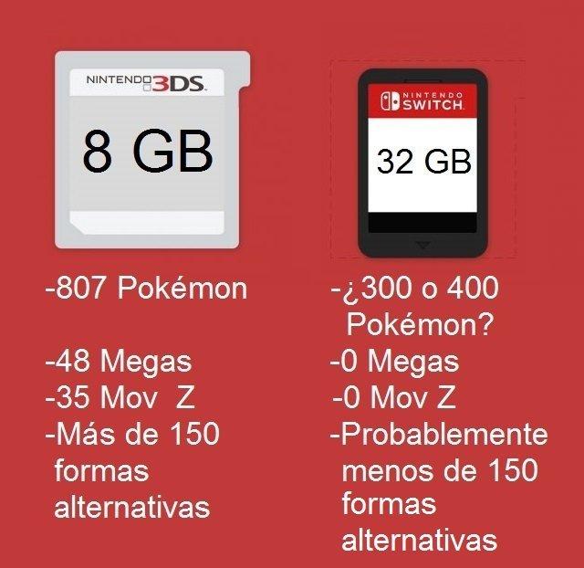 La lógica de Nintendo - meme