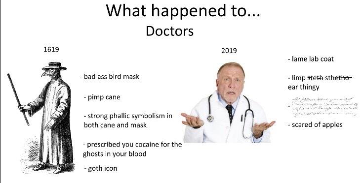 Chad Plague Doctors - meme