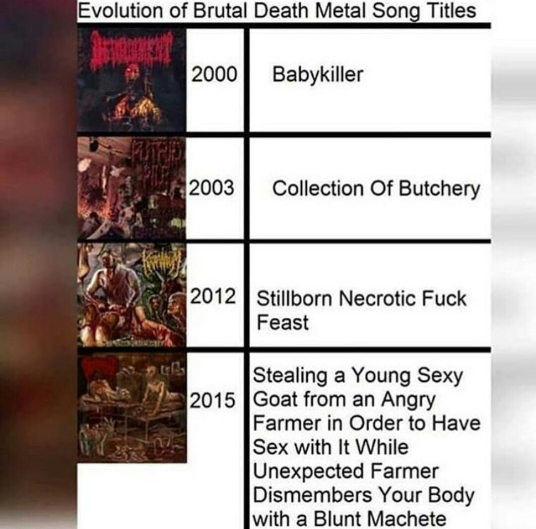 What's your favorite Brutal Death Metal band? - meme