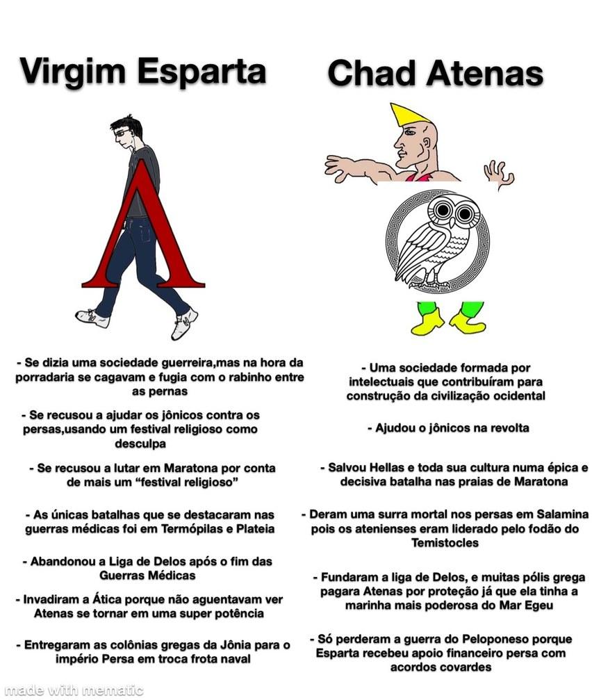 Chad Péricles >>>>>>>>> Virgim Brasidas - meme