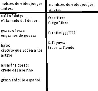 los videojuegos antes tenían mejores traducciones - meme