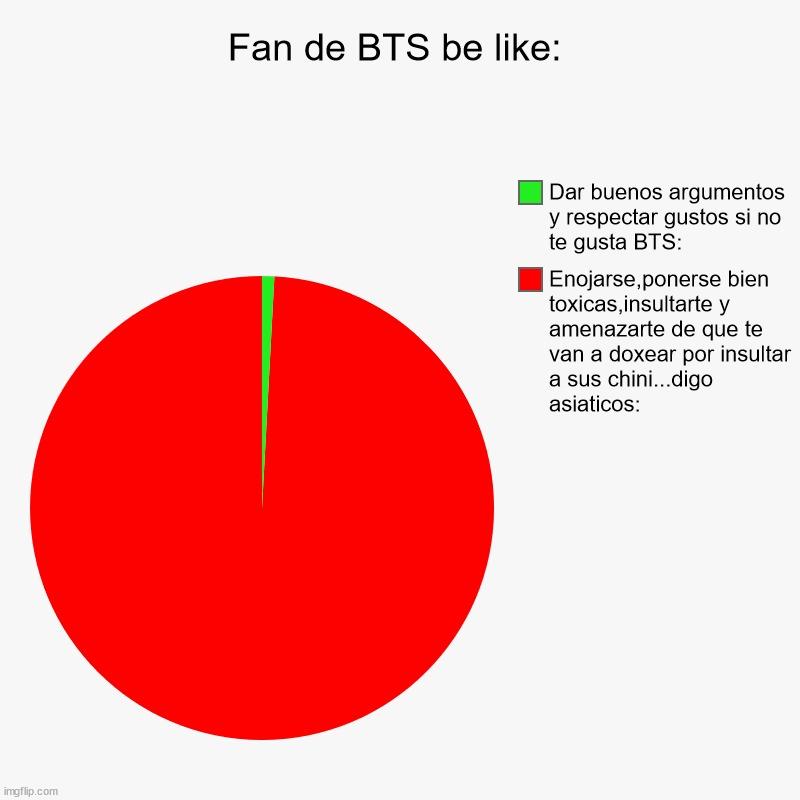 El titulo murio porque digo que no les gustaba BTS en Twiter - meme