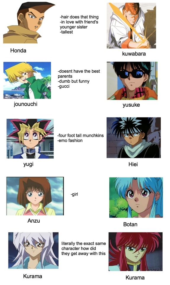 favorite 90's anime? - meme
