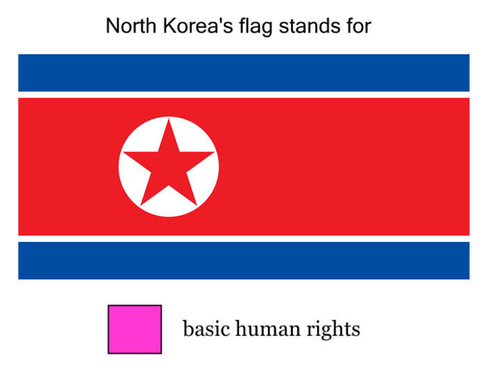 North Korea - meme