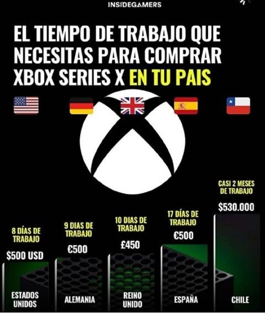 Nuevo meme de XBOX