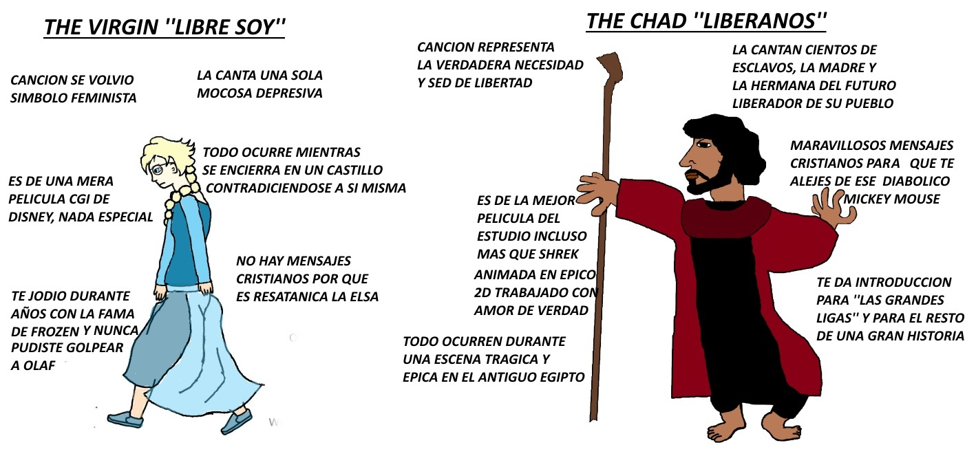 The chad musica - meme