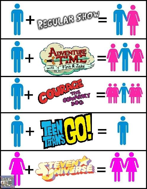 No tengo nada en contra de la serie,pero si que son bastante lesbianas - meme